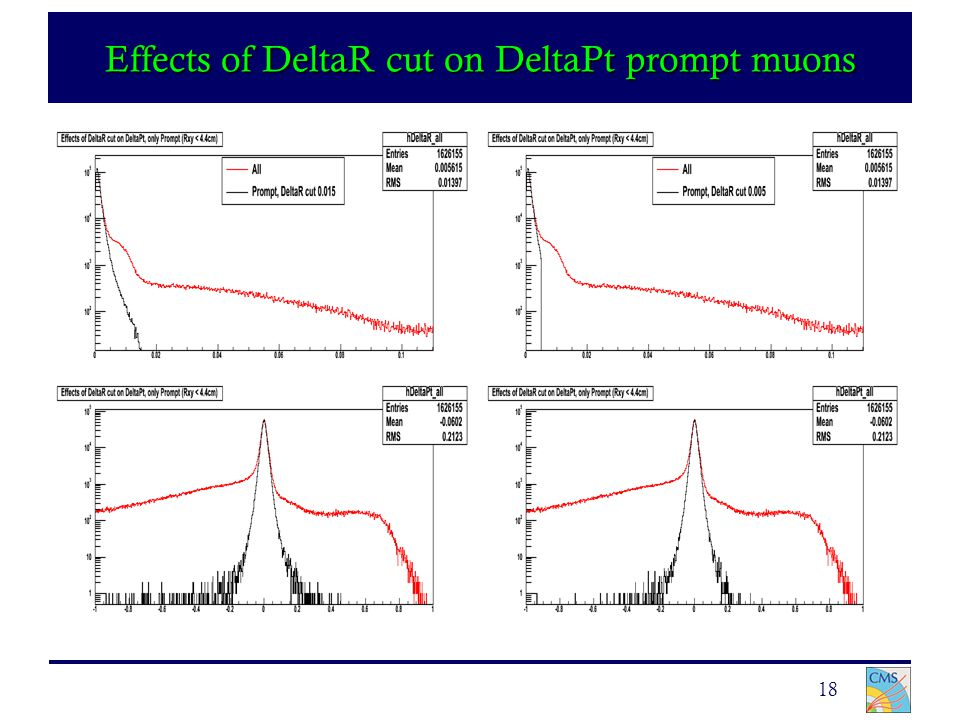 18 Effects of DeltaR cut on DeltaPt prompt muons
