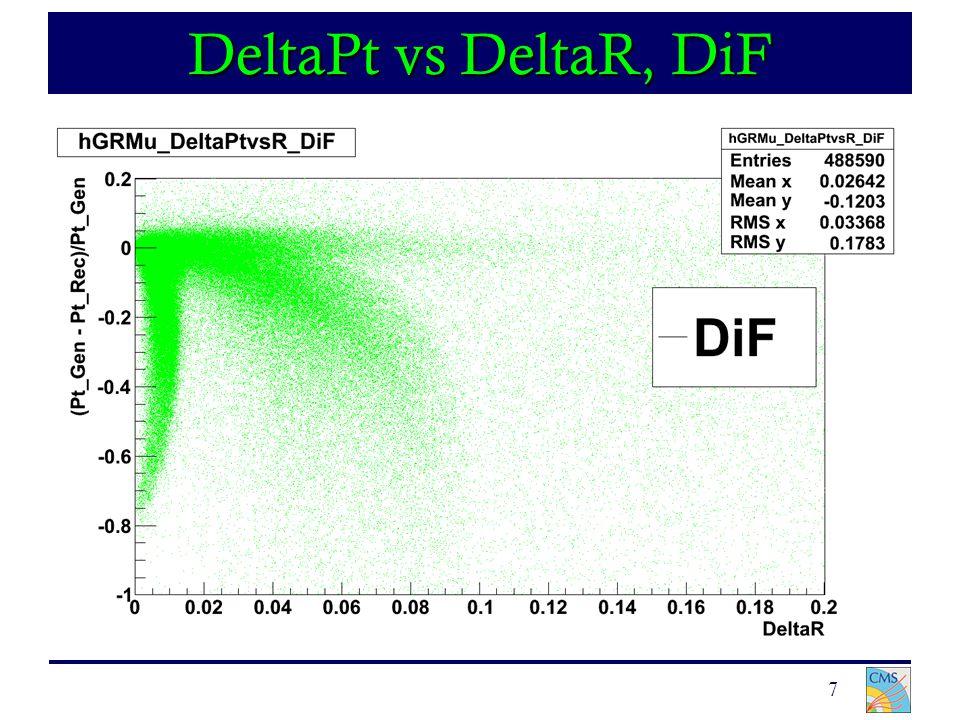 7 DeltaPt vs DeltaR, DiF