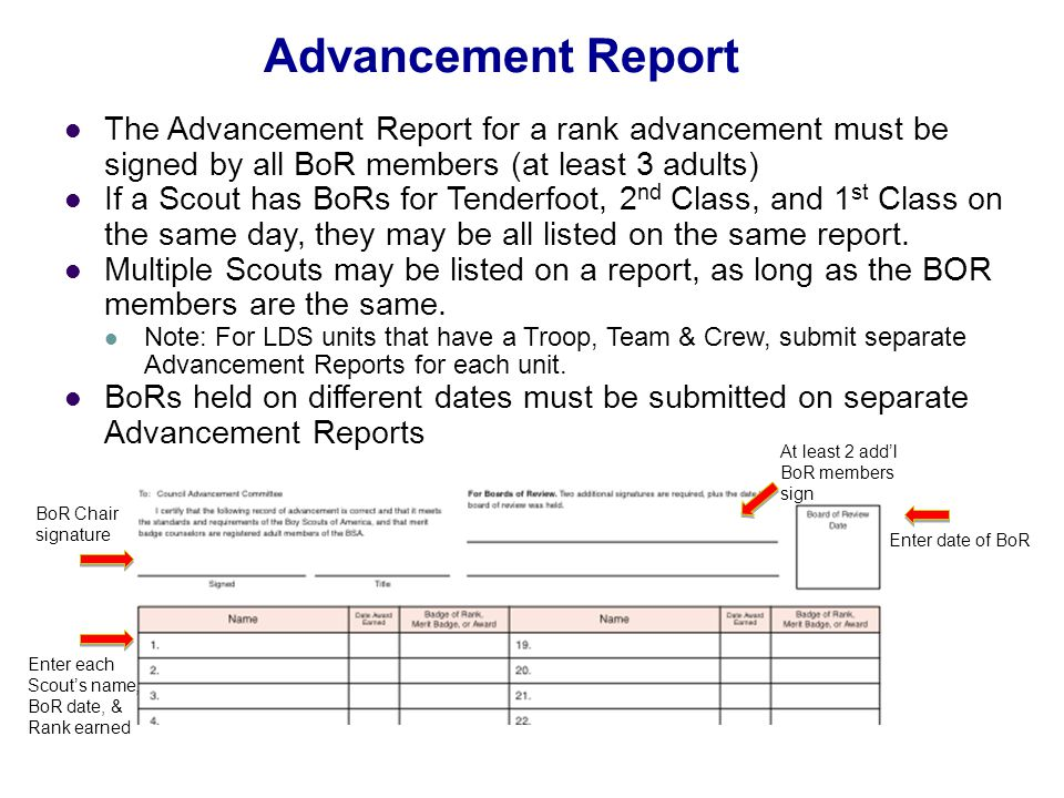 Advancement Report The Advancement Report for a rank advancement must be signed by all BoR members (at least 3 adults) If a Scout has BoRs for Tenderf