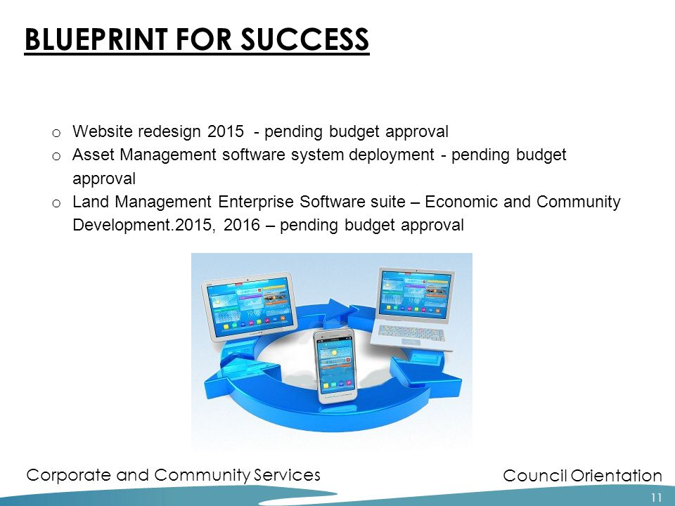 Council Orientation Corporate and Community Services 11 BLUEPRINT FOR SUCCESS o Website redesign 2015 - pending budget approval o Asset Management software system deployment - pending budget approval o Land Management Enterprise Software suite – Economic and Community Development.2015, 2016 – pending budget approval
