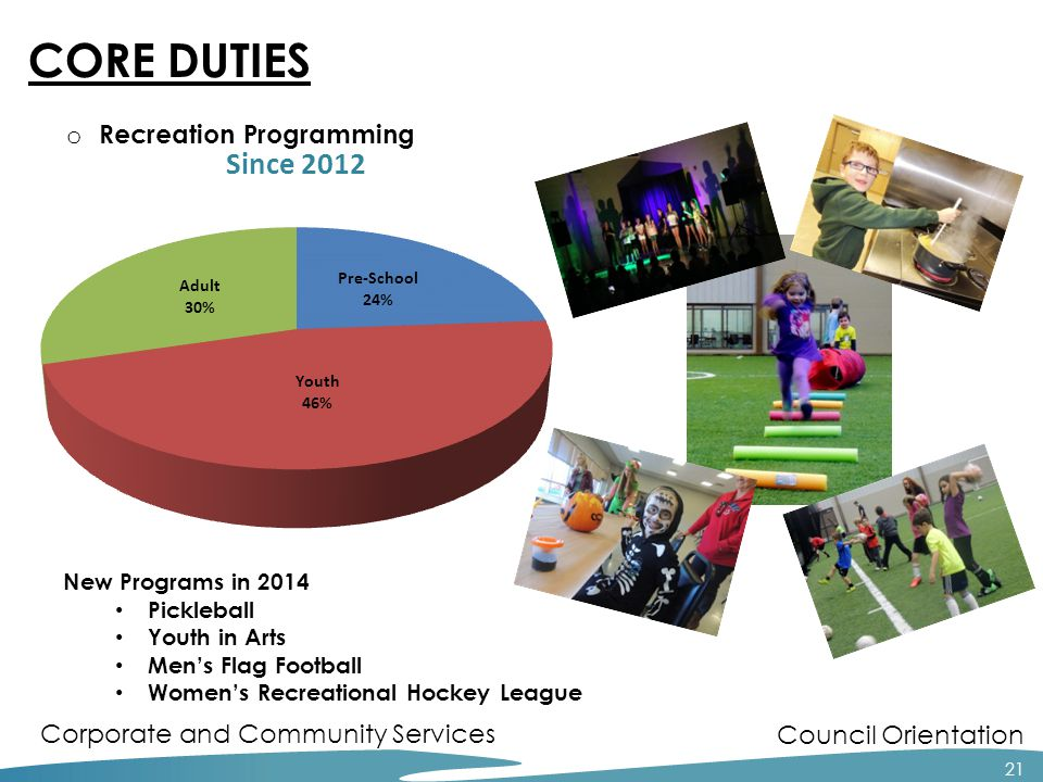 Council Orientation Corporate and Community Services 21 o Recreation Programming CORE DUTIES New Programs in 2014 Pickleball Youth in Arts Men's Flag Football Women's Recreational Hockey League
