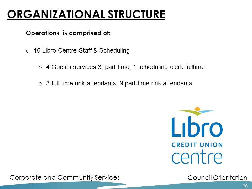 Council Orientation Corporate and Community Services 28 Operations is comprised of: o 16 Libro Centre Staff & Scheduling o 4 Guests services 3, part time, 1 scheduling clerk fulltime o 3 full time rink attendants, 9 part time rink attendants