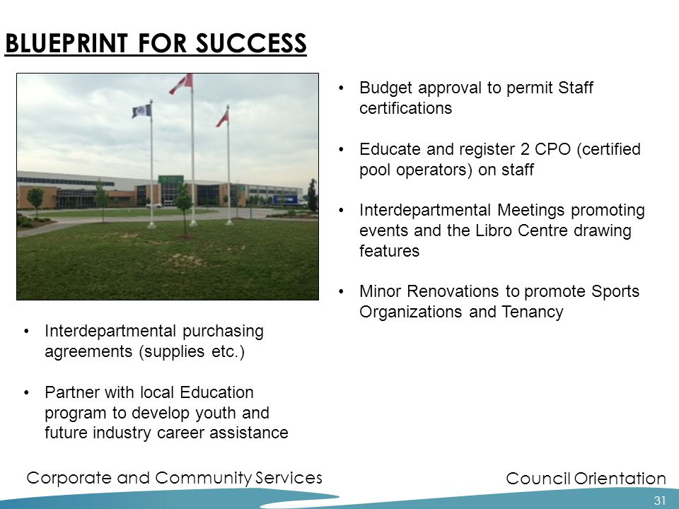 Council Orientation Corporate and Community Services 31 BLUEPRINT FOR SUCCESS Budget approval to permit Staff certifications Educate and register 2 CP