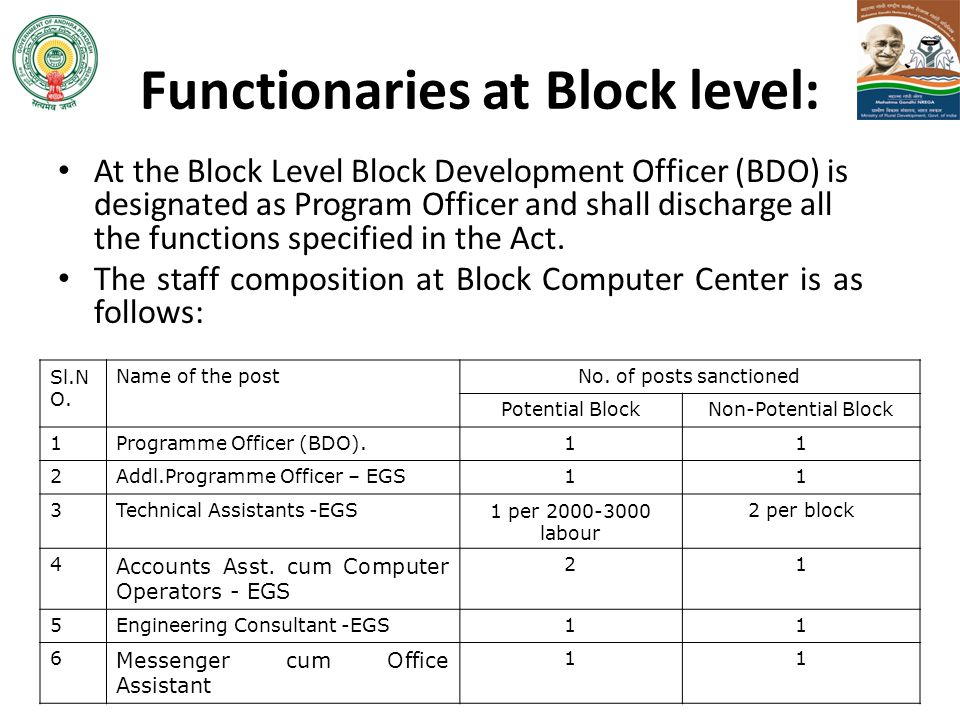 Functionaries at Block level: At the Block Level Block Development Officer (BDO) is designated as Program Officer and shall discharge all the function