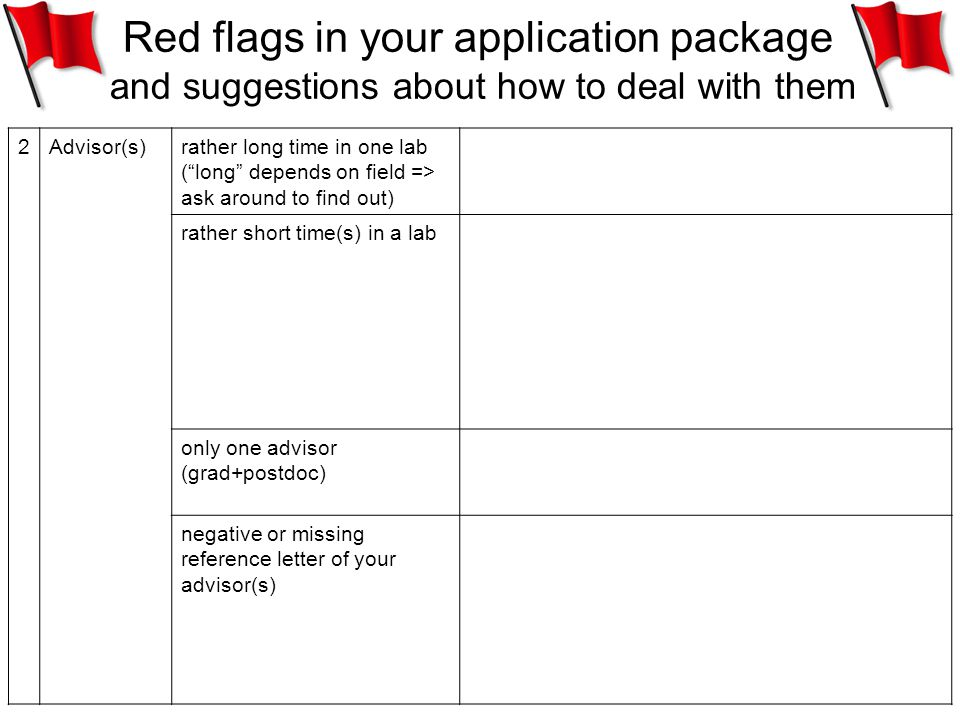 Red flags in your application package and suggestions about how to deal with them 2Advisor(s)rather long time in one lab ( long depends on field => ask around to find out)  Your statement/advisor letter should explain situation (e.g.