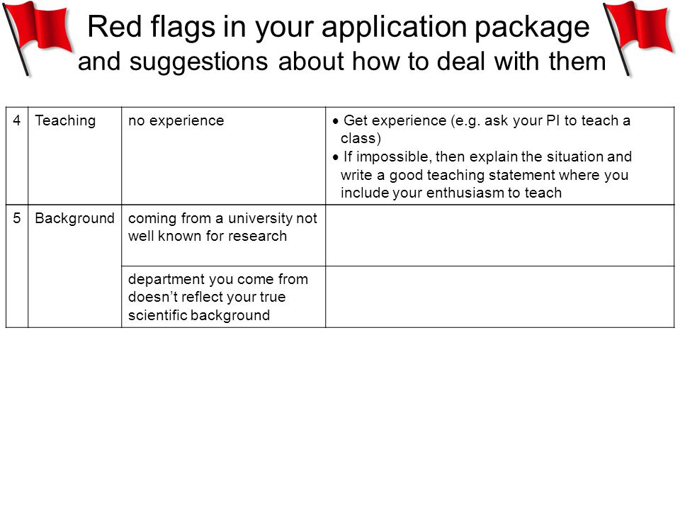 Red flags in your application package and suggestions about how to deal with them 4Teachingno experience  Get experience (e.g.