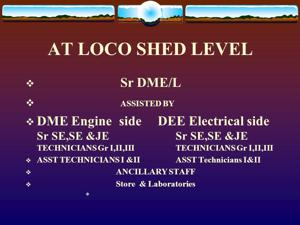 AT LOCO SHED LEVEL  Sr DME/L  ASSISTED BY  DME Engine side DEE Electrical side Sr SE,SE &JESr SE,SE &JE TECHNICIANS Gr I,II,III TECHNICIANS Gr I,II,III  ASST TECHNICIANS I &IIASST Technicians I&II  ANCILLARY STAFF  Store & Laboratories 