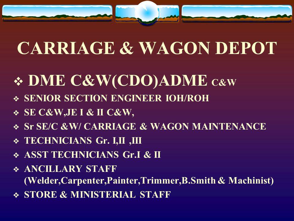 CARRIAGE & WAGON DEPOT  DME C&W(CDO)ADME C&W  SENIOR SECTION ENGINEER IOH/ROH  SE C&W,JE I & II C&W,  Sr SE/C &W/ CARRIAGE & WAGON MAINTENANCE  T