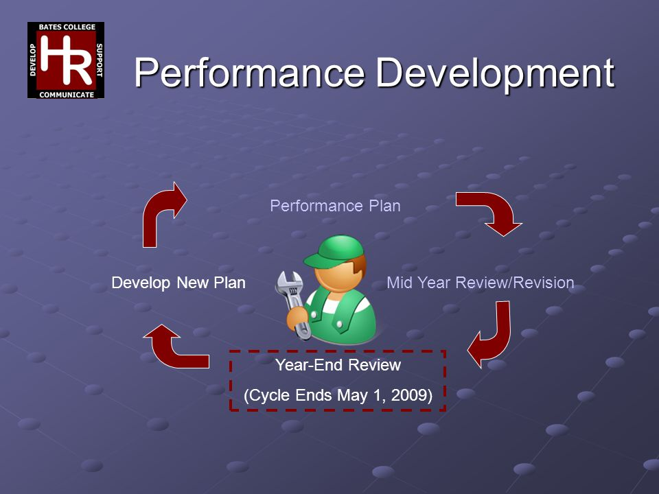 Performance Development Performance Plan Mid Year Review/RevisionDevelop New Plan Year-End Review (Cycle Ends May 1, 2009)
