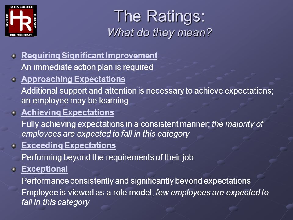 The Ratings: What do they mean? Requiring Significant Improvement An immediate action plan is required Approaching Expectations Additional support and