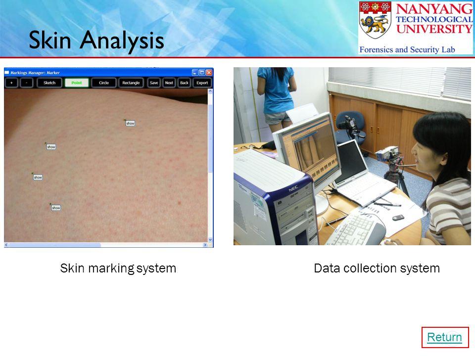 20 Skin Analysis Skin marking systemData collection system Return