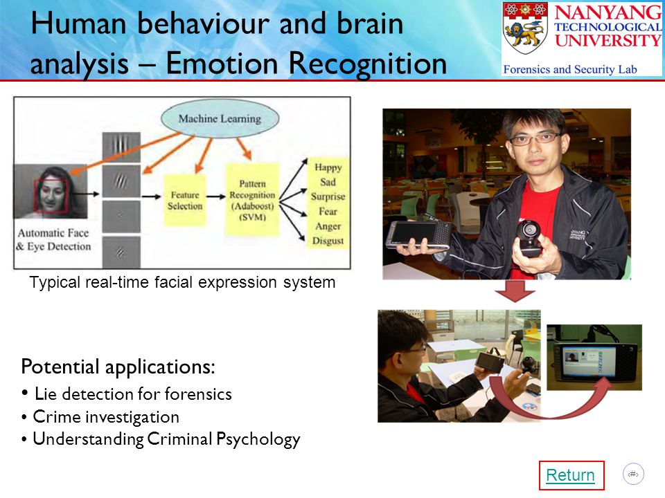 30 Human behaviour and brain analysis – Emotion Recognition Potential applications: Lie detection for forensics Crime investigation Understanding Criminal Psychology Typical real-time facial expression system Return