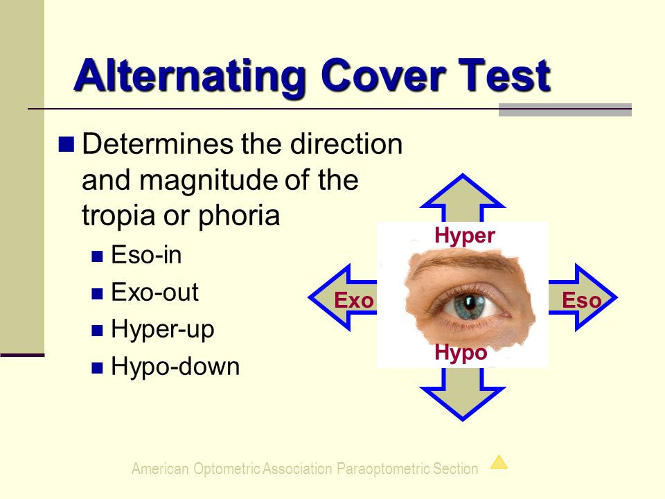American Optometric Association Paraoptometric Section Alternating Cover Test Determines the direction and magnitude of the tropia or phoria Eso-in Exo-out Hyper-up Hypo-down Hyper EsoExo Hypo