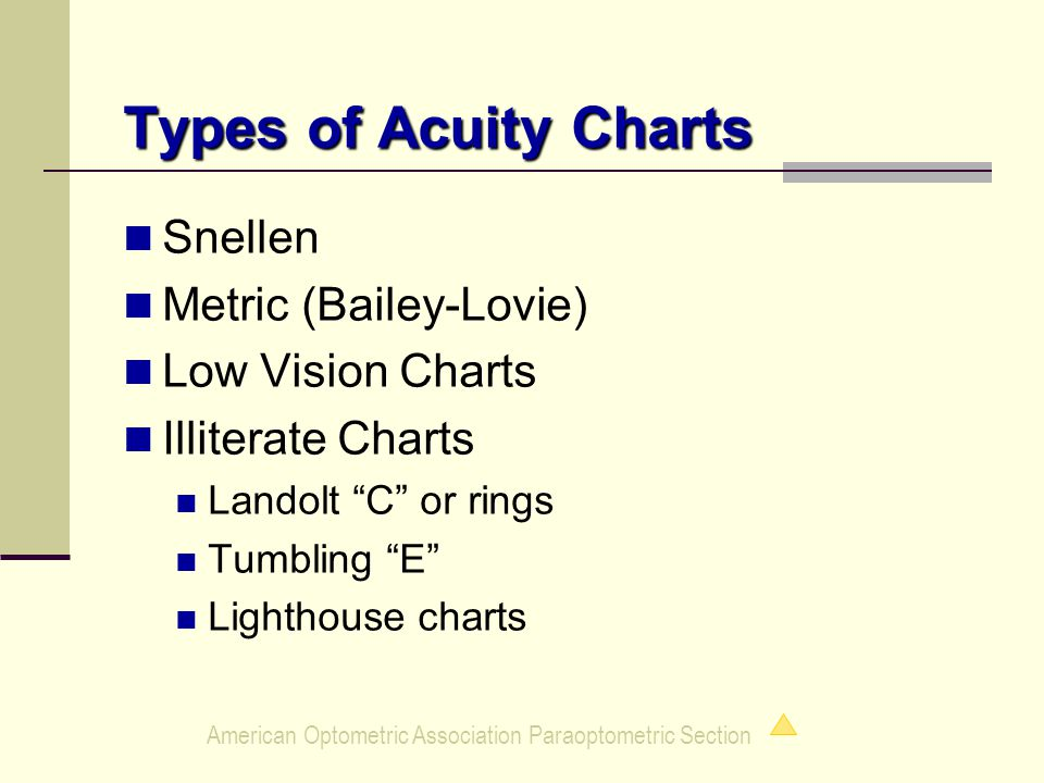 American Optometric Association Paraoptometric Section Types of Acuity Charts Snellen Metric (Bailey-Lovie) Low Vision Charts Illiterate Charts Landolt C or rings Tumbling E Lighthouse charts