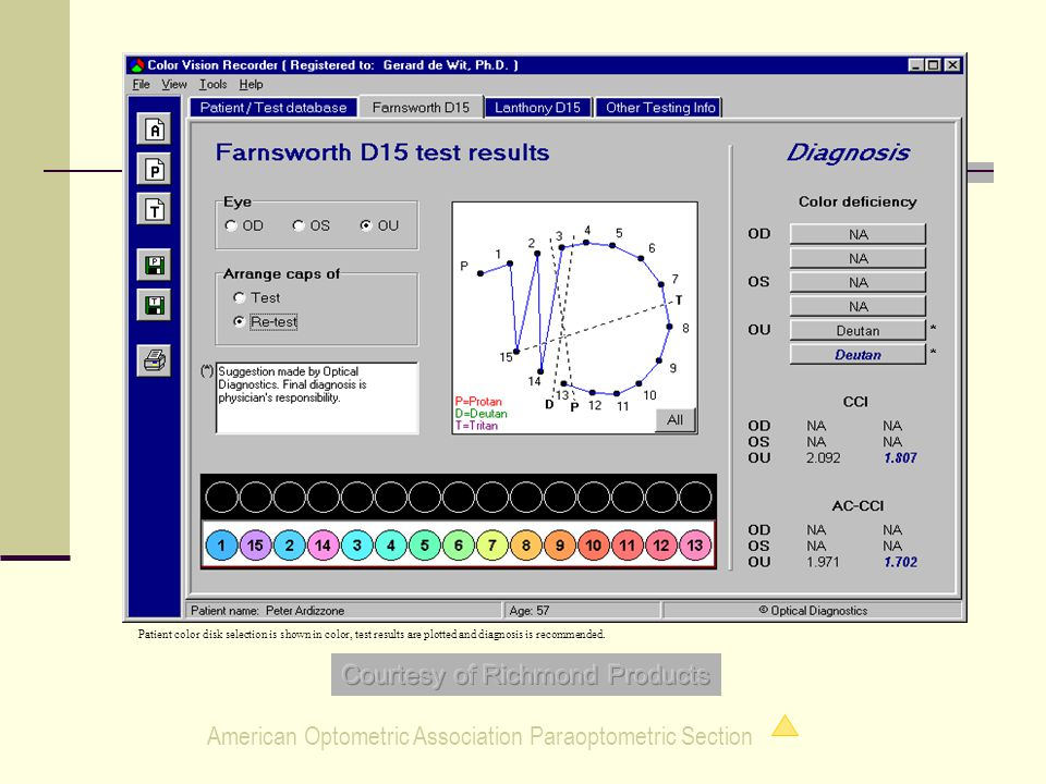 American Optometric Association Paraoptometric Section Patient color disk selection is shown in color, test results are plotted and diagnosis is recommended.
