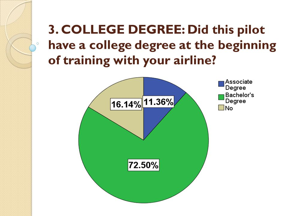 3. COLLEGE DEGREE: Did this pilot have a college degree at the beginning of training with your airline?