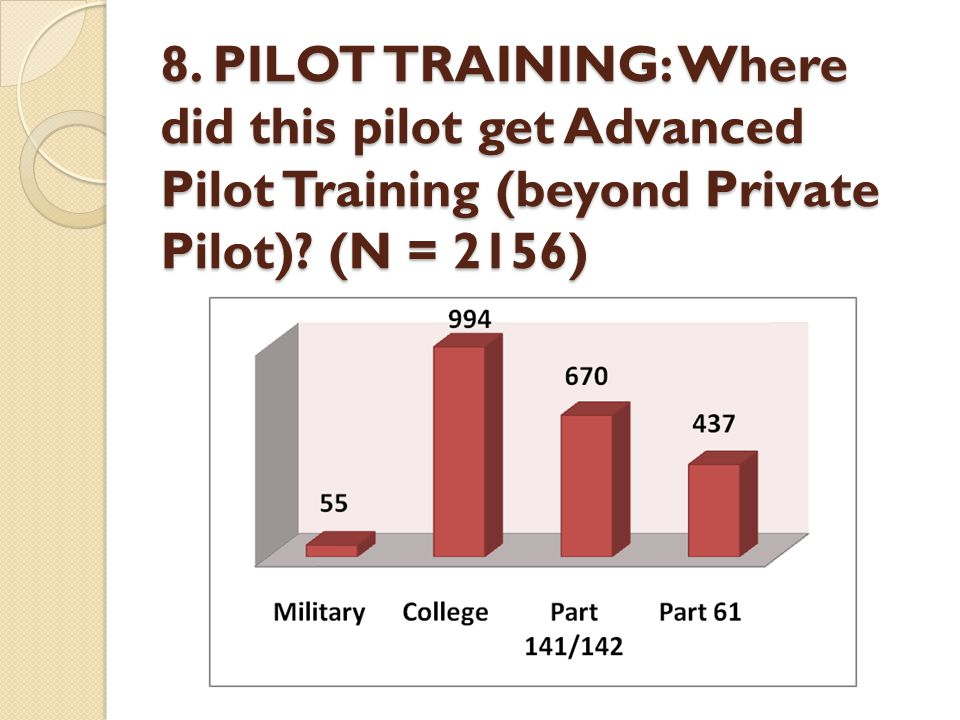 8. PILOT TRAINING: Where did this pilot get Advanced Pilot Training (beyond Private Pilot).