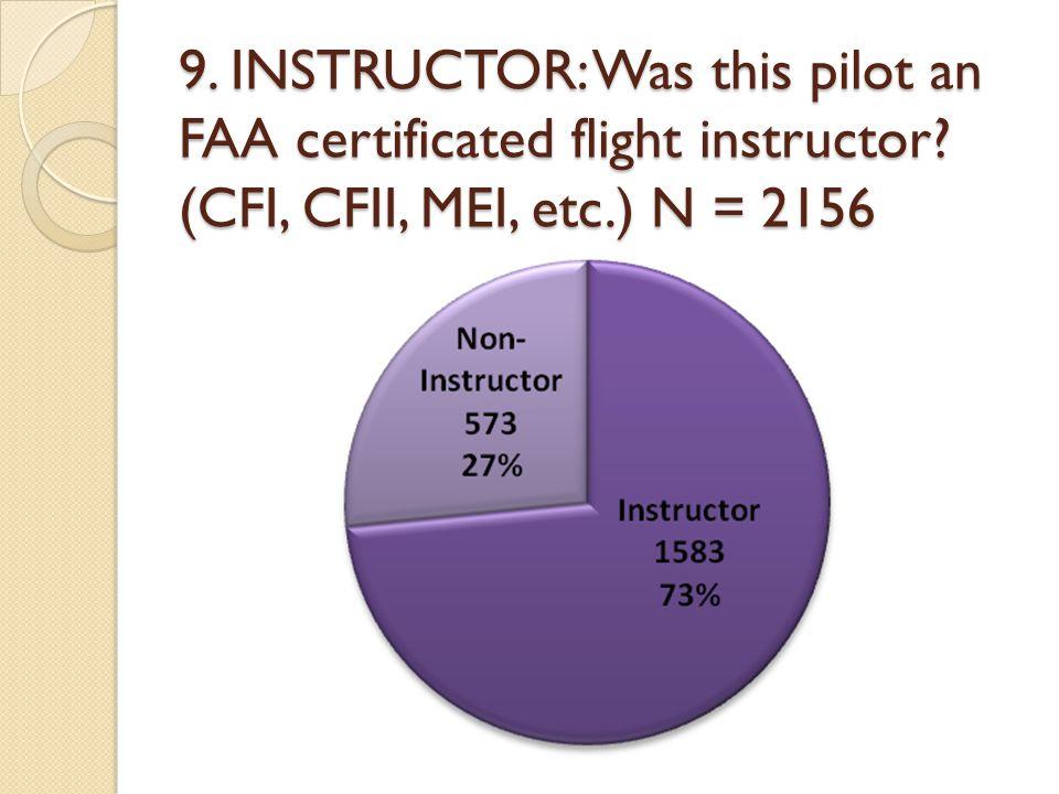9. INSTRUCTOR: Was this pilot an FAA certificated flight instructor? (CFI, CFII, MEI, etc.) N = 2156