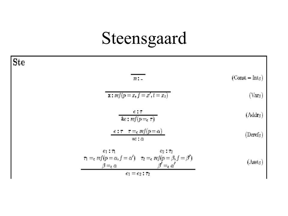 Steensgaard