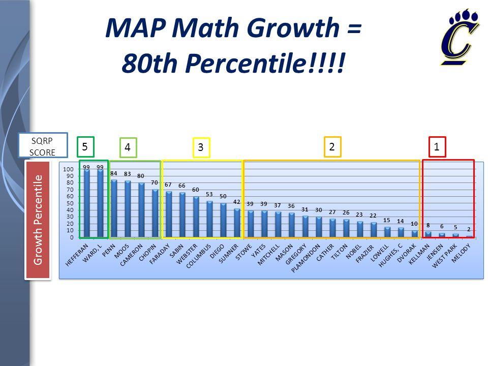 MAP Math Growth = 80th Percentile!!!! 5 43 2 SQRP SCORE 1 Growth Percentile