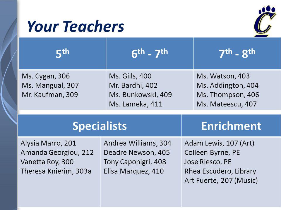 Your Teachers SpecialistsEnrichment Alysia Marro, 201 Amanda Georgiou, 212 Vanetta Roy, 300 Theresa Knierim, 303a Andrea Williams, 304 Deadre Newson,