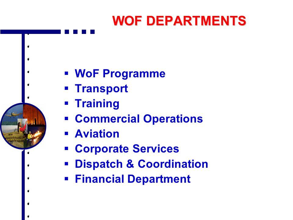 CORPORATE SERVICES  Human Resources  Logistics  Statistics  Legal
