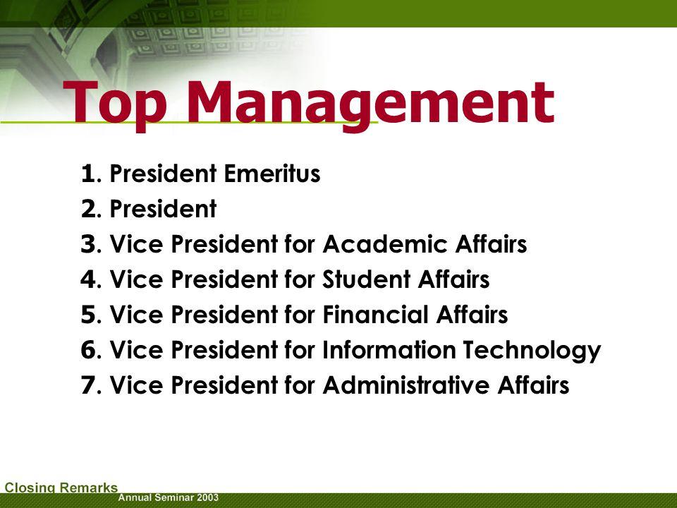 1. President Emeritus 2. President 3. Vice President for Academic Affairs 4. Vice President for Student Affairs 5. Vice President for Financial Affair