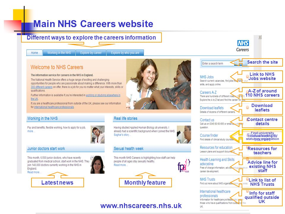 Link to NHS Jobs website Download leaflets Link to list of NHS Trusts Contact centre details Advice line for existing NHS staff A-Z of around 110 NHS careers Main NHS Careers website www.nhscareers.nhs.uk Resources for teachers Find university courses Monthly feature Find university courses leading to statutory registration Different ways to explore the careers information Latest news Search the site Info for staff qualified outside UK