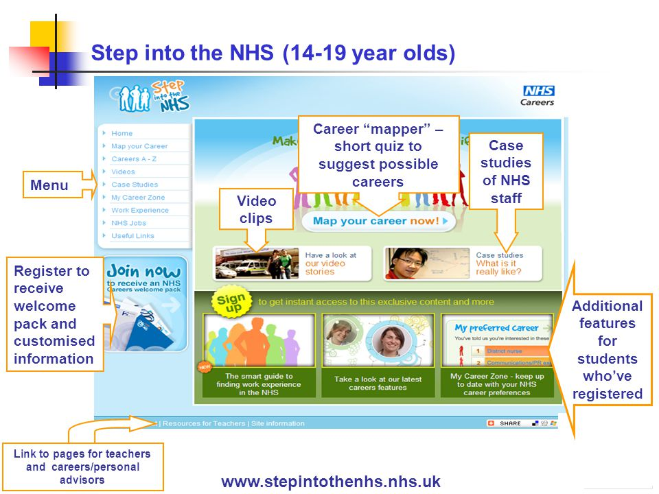 Step into the NHS (14-19 year olds) www.stepintothenhs.nhs.uk Register to receive welcome pack and customised information Career mapper – short quiz to suggest possible careers Link to pages for teachers and careers/personal advisors Case studies of NHS staff Video clips Additional features for students who've registered Menu