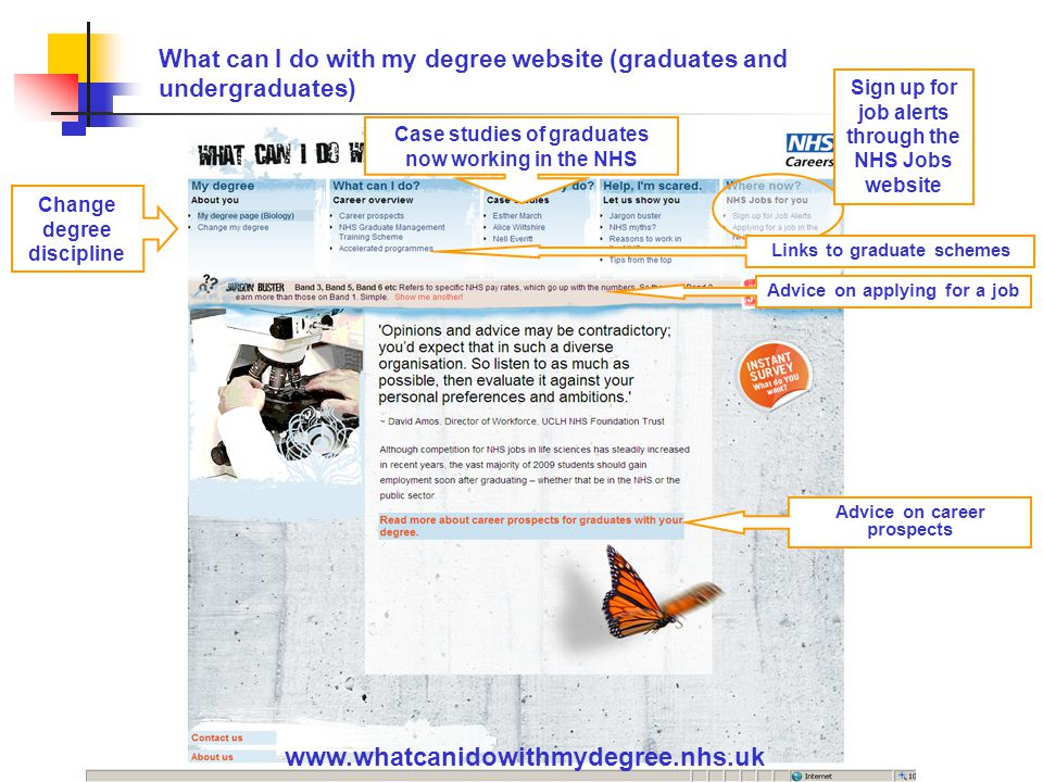 www.whatcanidowithmydegree.nhs.uk Advice on applying for a job Change degree discipline Case studies of graduates now working in the NHS Sign up for job alerts through the NHS Jobs website Advice on career prospects Links to graduate schemes What can I do with my degree website (graduates and undergraduates)