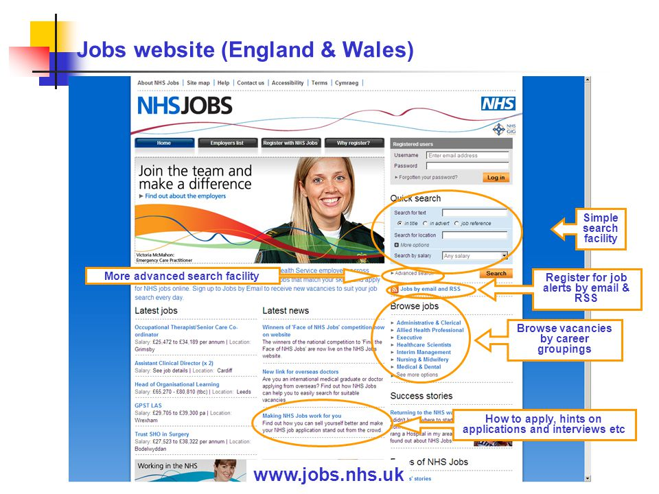 Jobs website (England & Wales) Simple search facility Register for job alerts by email & RSS More advanced search facility How to apply, hints on applications and interviews etc Browse vacancies by career groupings www.jobs.nhs.uk