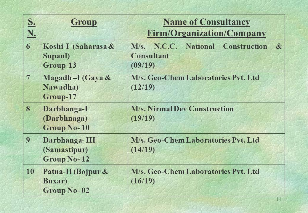 14 S. N. GroupName of Consultancy Firm/Organization/Company 6Koshi-I (Saharasa & Supaul) Group-13 M/s. N.C.C. National Construction & Consultant (09/1