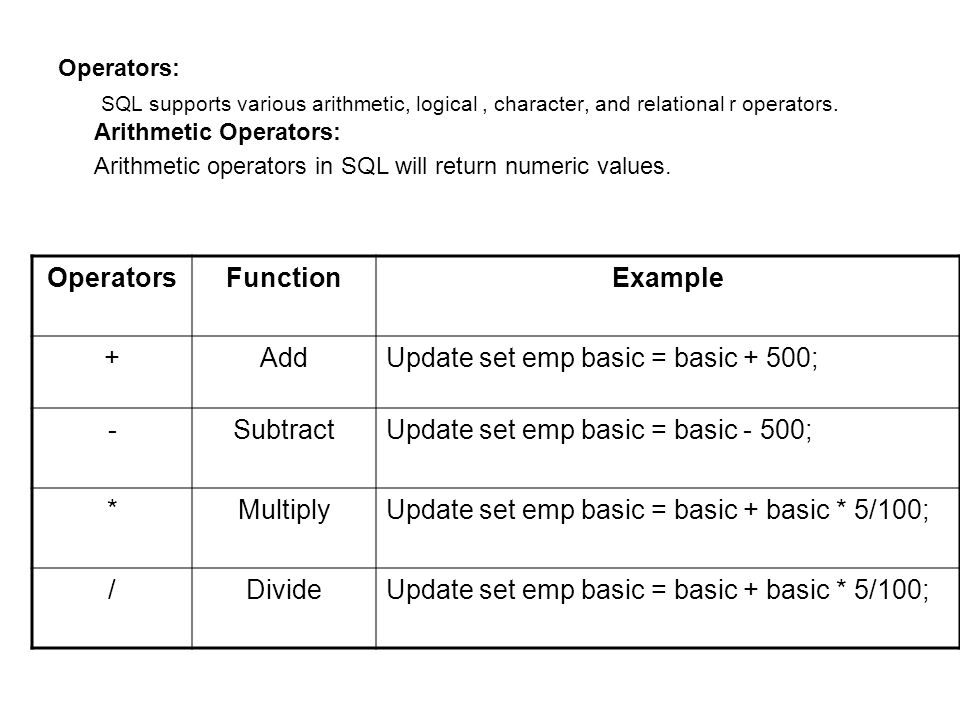 Logical Operators: Logical operators in SQL will return either true or false value.
