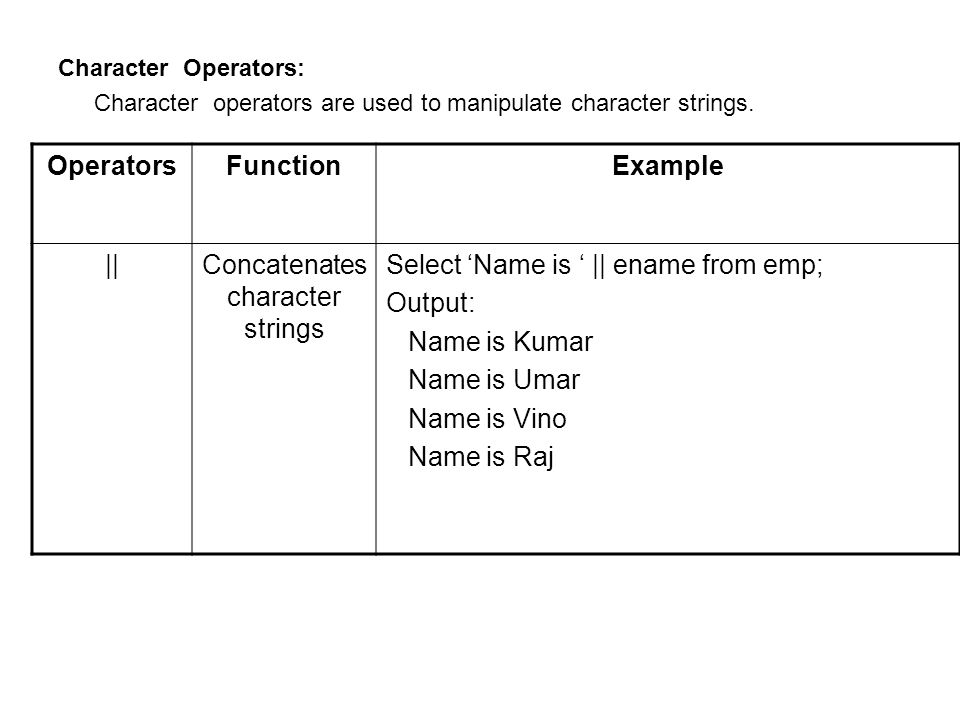 Character Operators: Character operators are used to manipulate character strings.