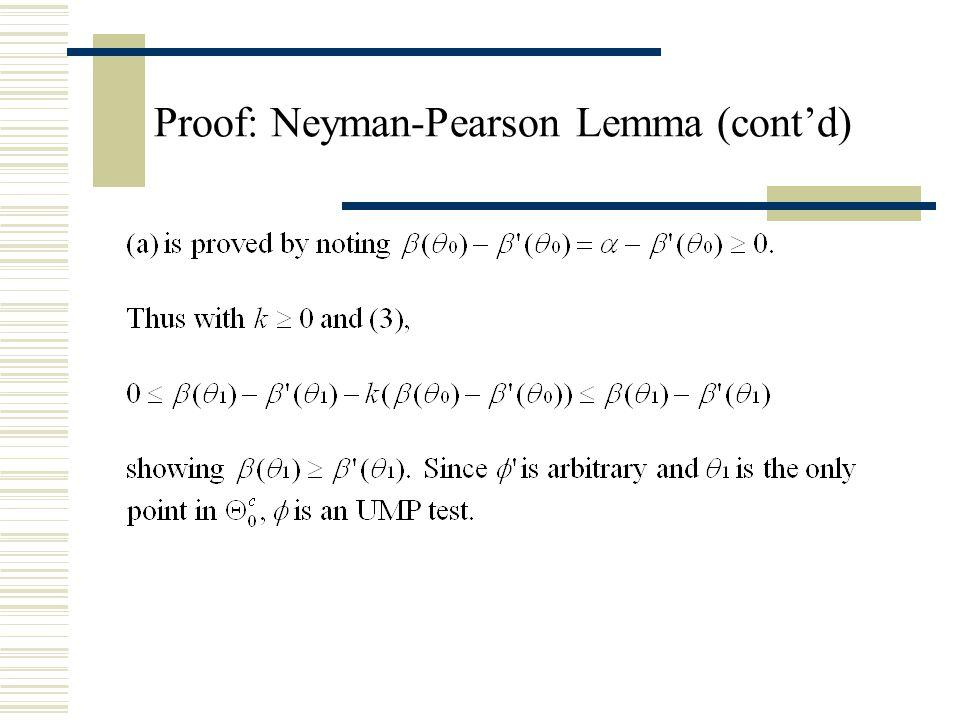 Proof: Neyman-Pearson Lemma (cont'd)