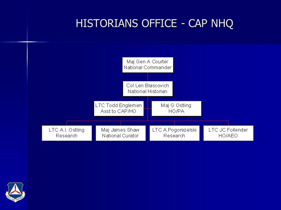 HISTORIANS OFFICE - CAP NHQ