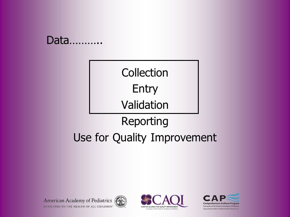 Data……….. Collection Entry Validation Reporting Use for Quality Improvement