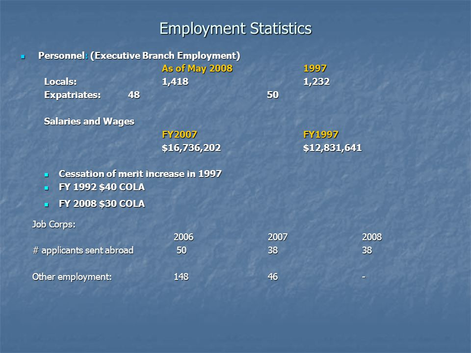 Employment Statistics Personnel: (Executive Branch Employment) Personnel: (Executive Branch Employment) As of May 20081997 Locals: 1,418 1,232 Expatriates: 48 50 Salaries and Wages FY2007FY1997 $16,736,202$12,831,641 Cessation of merit increase in 1997 Cessation of merit increase in 1997 FY 1992 $40 COLA FY 1992 $40 COLA FY 2008 $30 COLA FY 2008 $30 COLA Job Corps: 200620072008 # applicants sent abroad 503838 Other employment:14846-