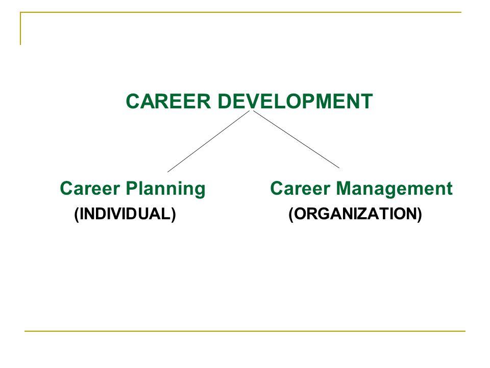 CAREER DEVELOPMENT Career Planning Career Management (INDIVIDUAL) (ORGANIZATION)