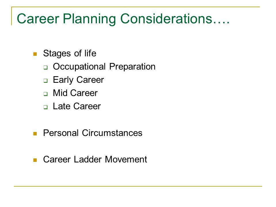 Career Planning Considerations….