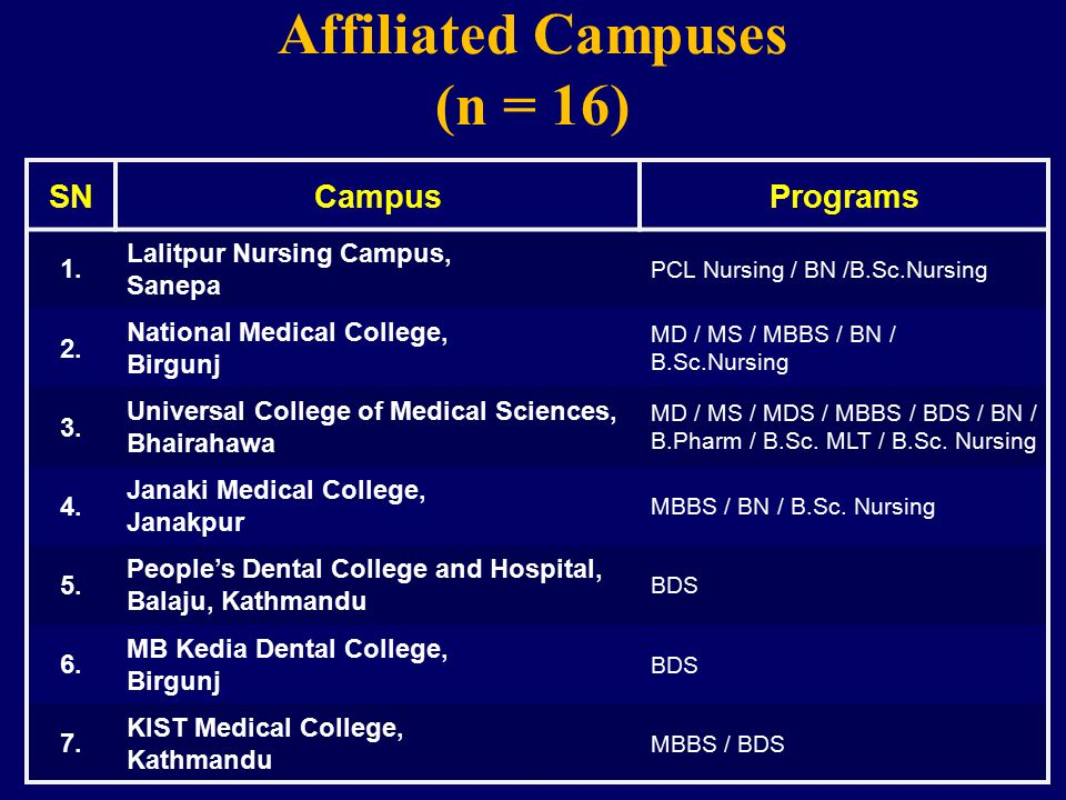Affiliated Campuses (n = 16) SNCampusPrograms 1.