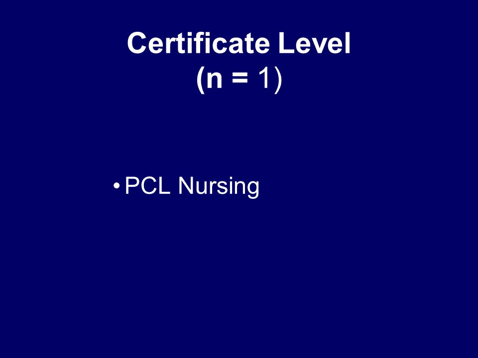 Certificate Level (n = 1) PCL Nursing