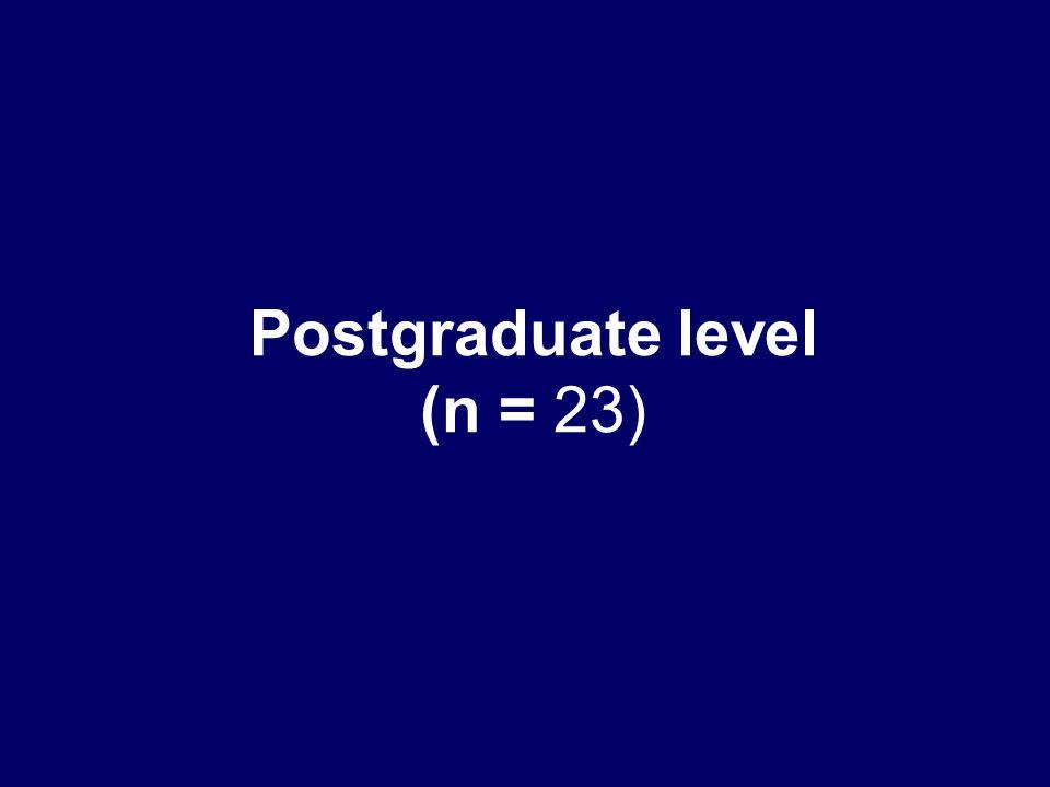 Postgraduate level (n = 23)
