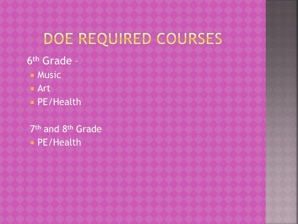 6 th Grade –  Music  Art  PE/Health 7 th and 8 th Grade  PE/Health