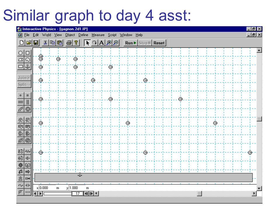 Similar graph to day 4 asst: