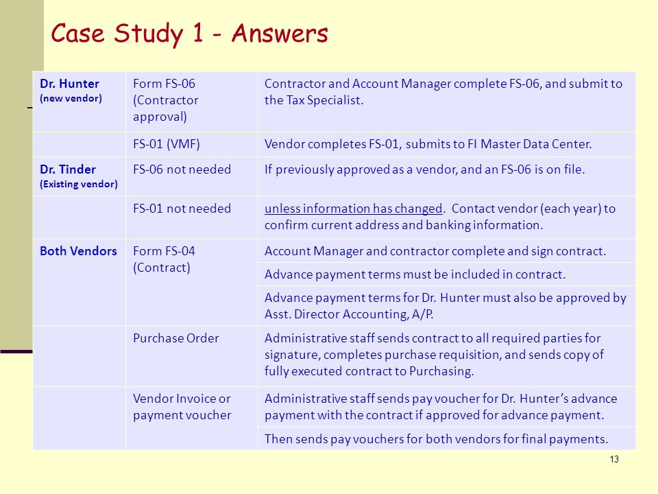 Case Study 1 - Answers 13 Dr.