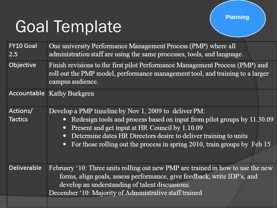 Components of Cornell's PMP University Mission Unit Values and Goals Department Goals Individual Goals Coaching