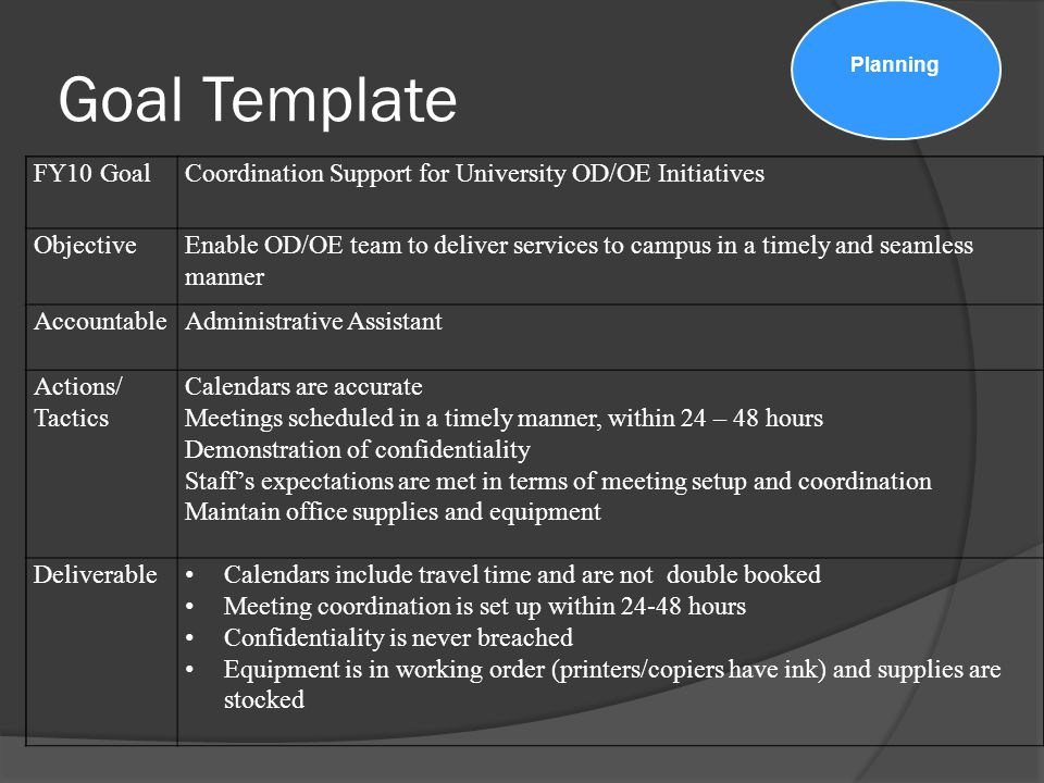 Goal Template FY10 GoalCoordination Support for University OD/OE Initiatives ObjectiveEnable OD/OE team to deliver services to campus in a timely and seamless manner AccountableAdministrative Assistant Actions/ Tactics Calendars are accurate Meetings scheduled in a timely manner, within 24 – 48 hours Demonstration of confidentiality Staff's expectations are met in terms of meeting setup and coordination Maintain office supplies and equipment Deliverable Calendars include travel time and are not double booked Meeting coordination is set up within 24-48 hours Confidentiality is never breached Equipment is in working order (printers/copiers have ink) and supplies are stocked Planning