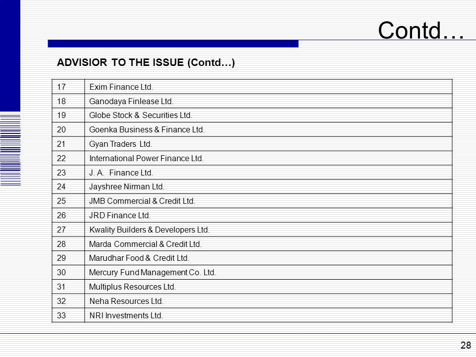 17Exim Finance Ltd.18Ganodaya Finlease Ltd. 19Globe Stock & Securities Ltd.