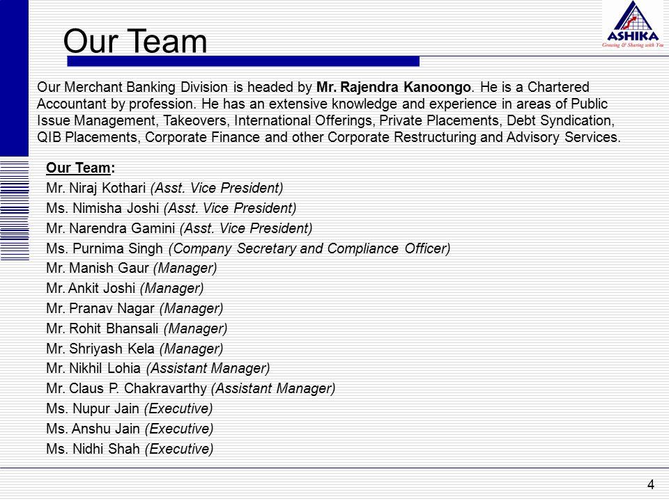 Our Team: Mr.Niraj Kothari (Asst. Vice President) Ms.